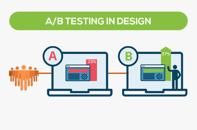 Test The Waters: Using A/B Testing For Your Design