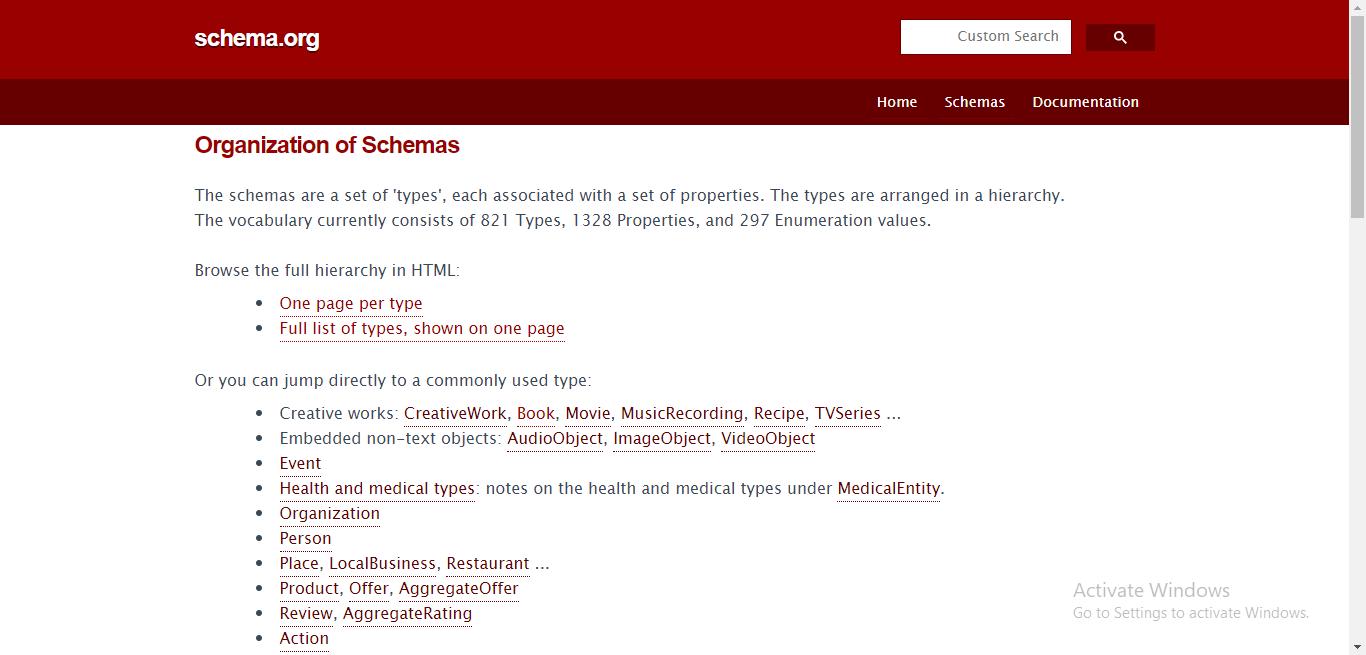 Organization of Schemas Screenshot