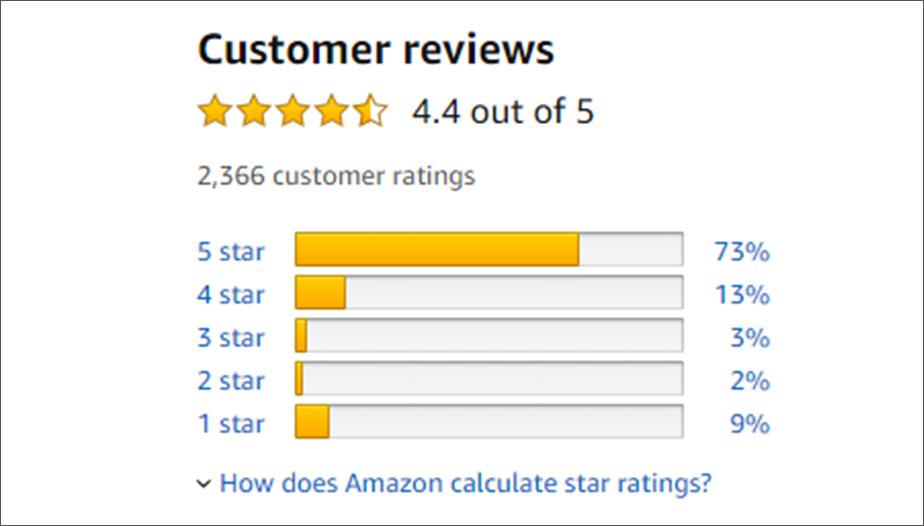 Amazon-Negative-Review-Example - Vividreal
